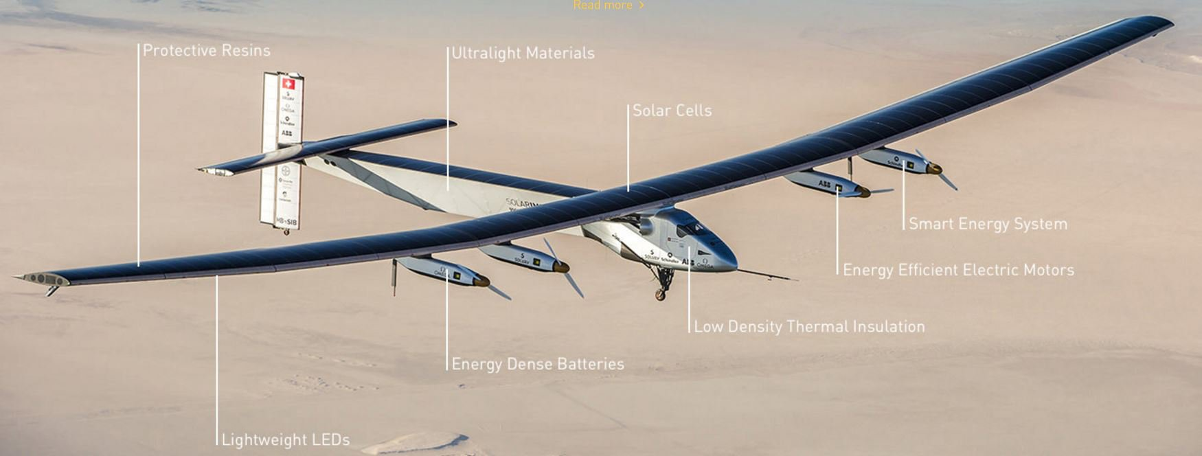 Solar-plane-first-global-trip-BODY-Full plane layout.JPG