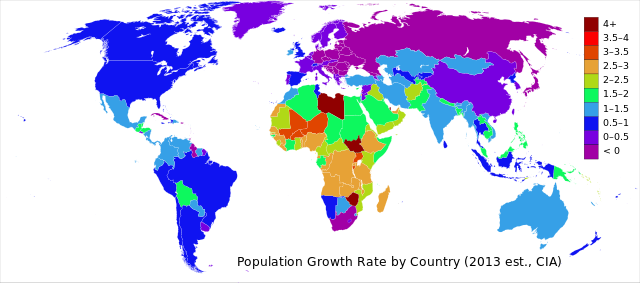 the problem of high death rate and high birth rate globally