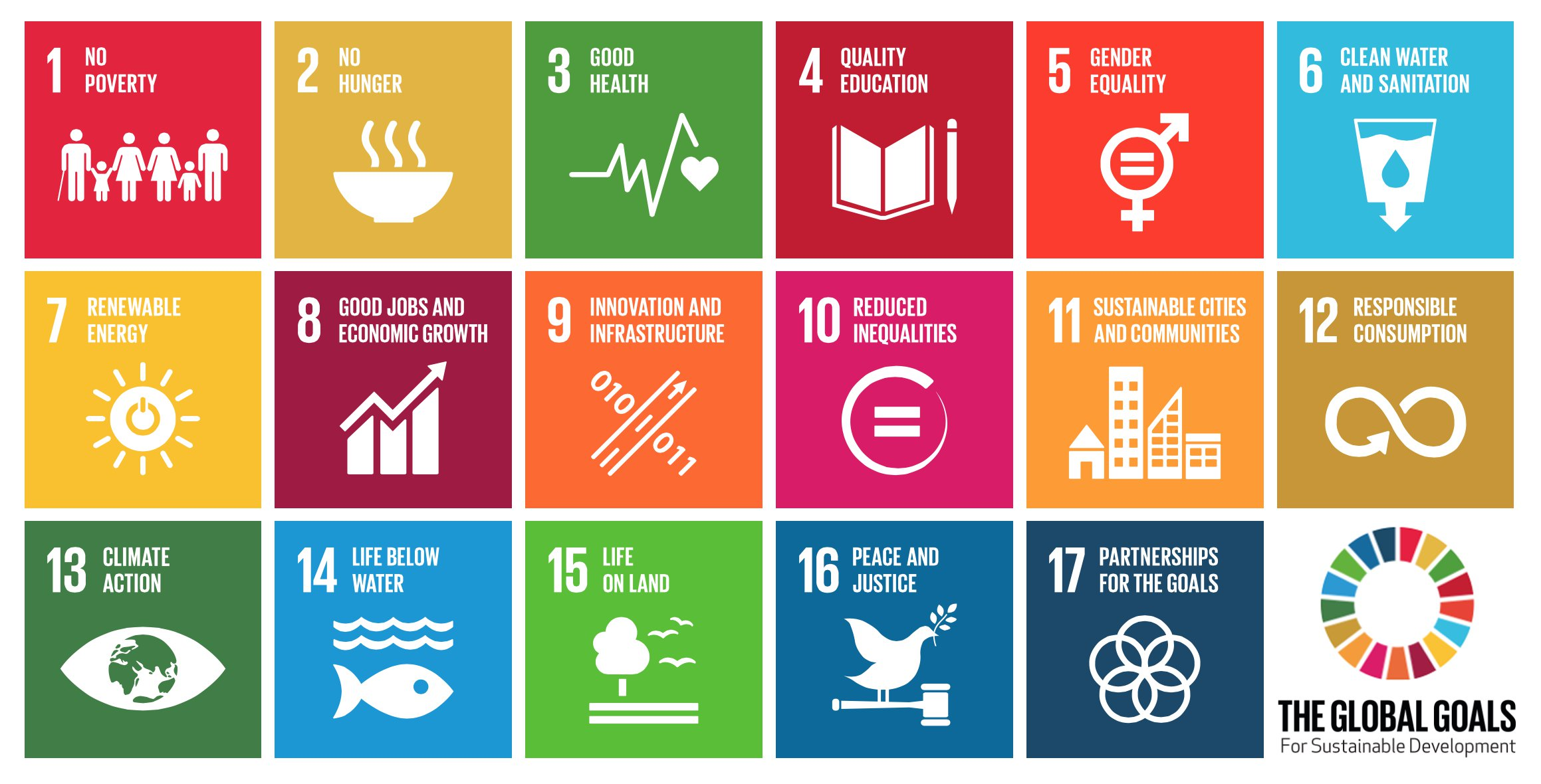 Image result for the global goals