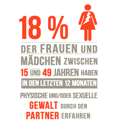 nachhaltigkeitsbericht-un-geschlechtergkeichstellung.png