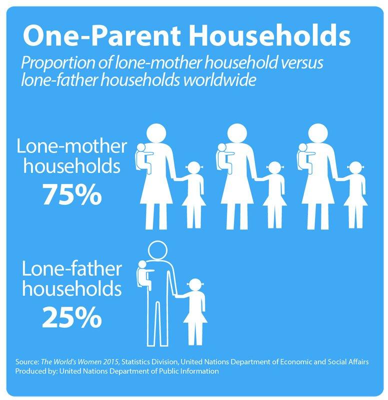 Women-Report-Households-04.jpg