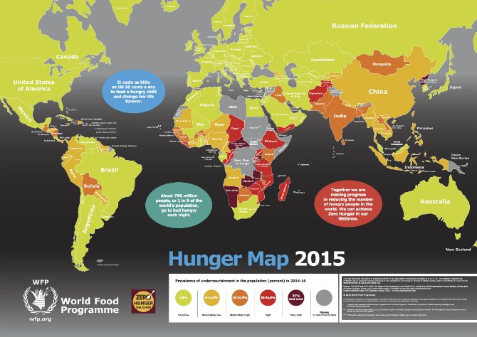 think-ending-world-hunger-is-unachievable-think-ag- Body 1.jpg