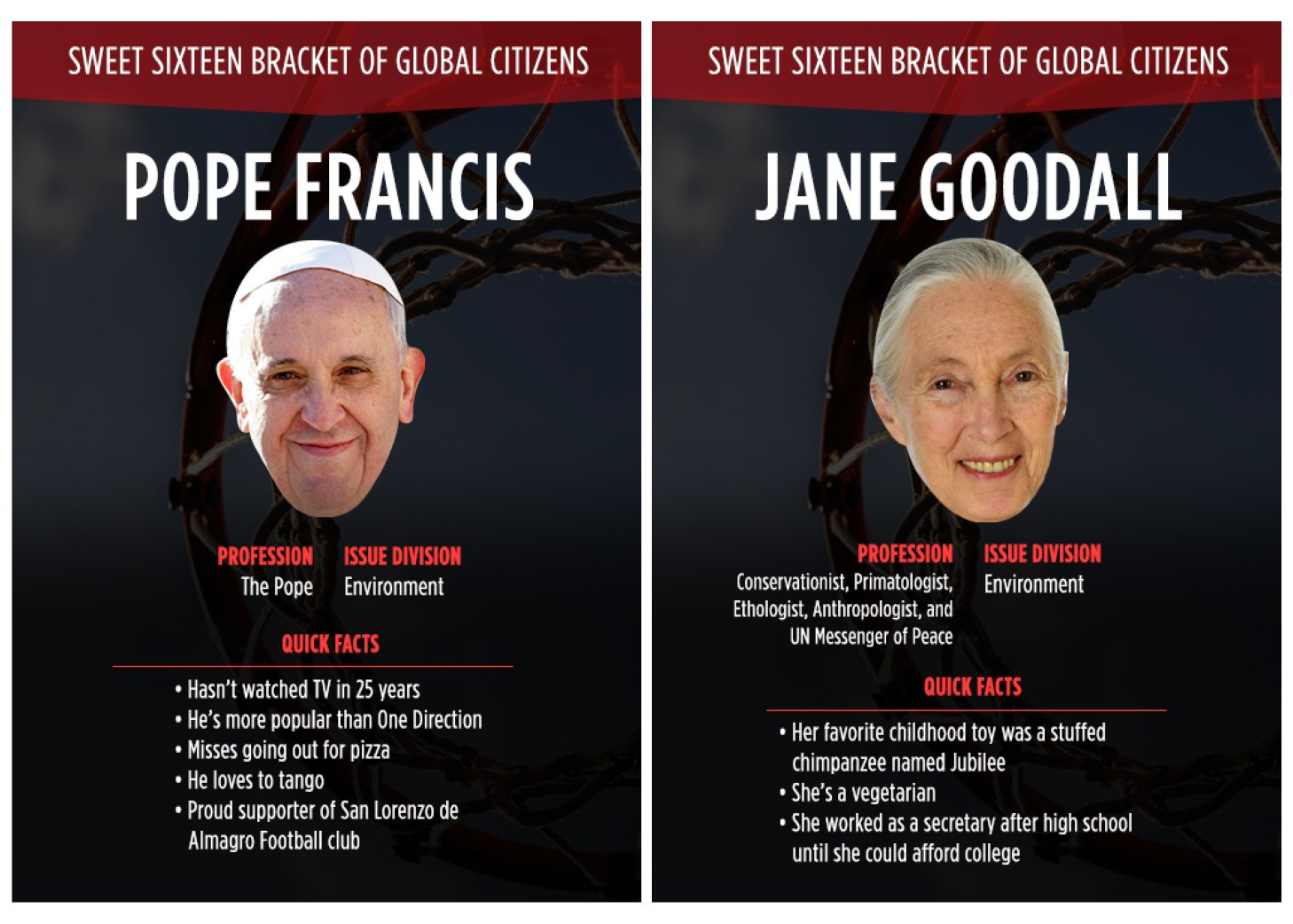 Pope-Francis-vs-Goodall.jpg