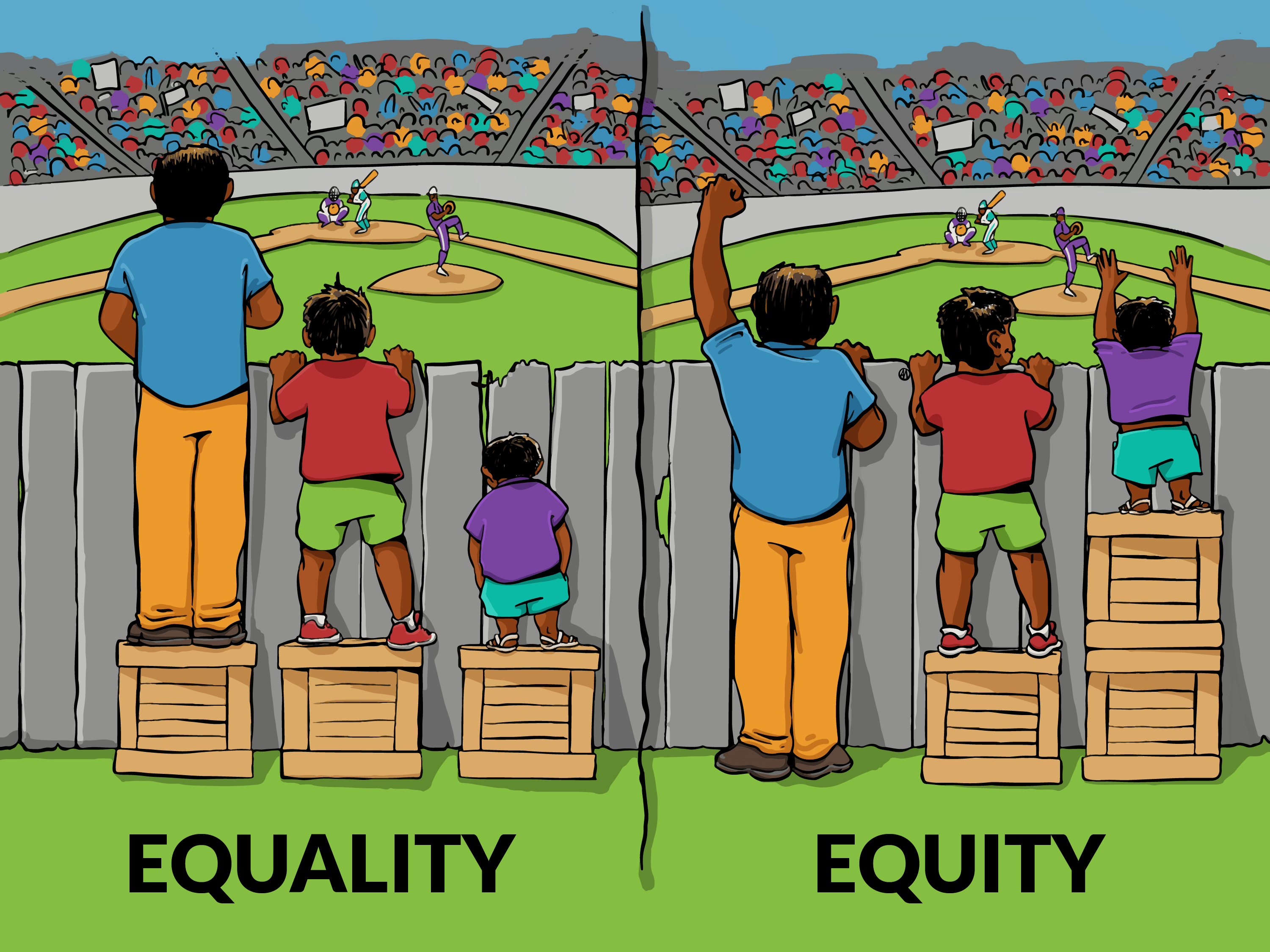 equality v equity.png