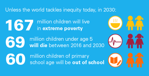 UNICEF child health 2016