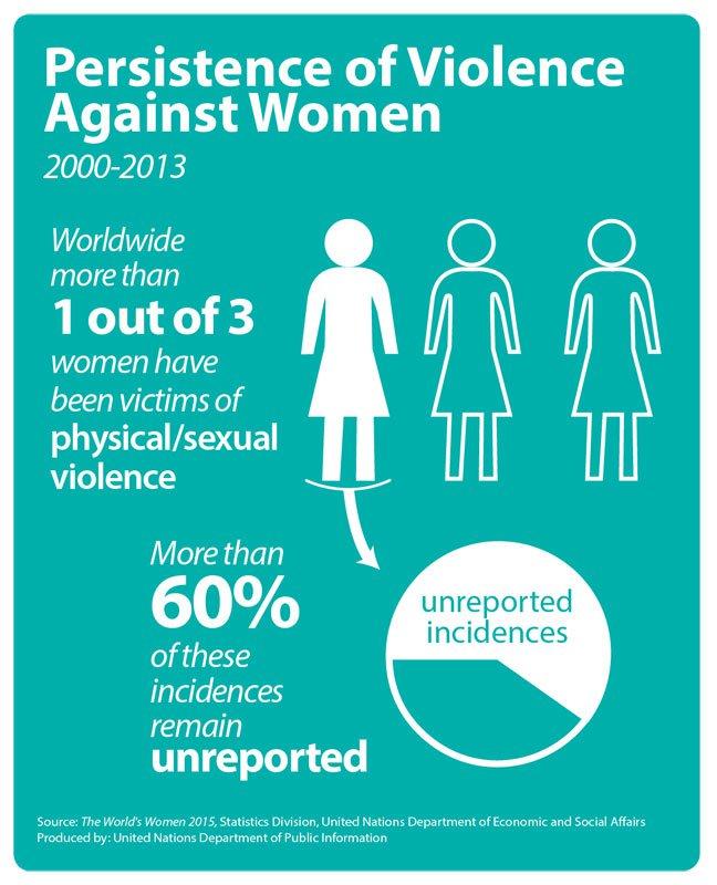 Women-Report-Violence-03.jpg