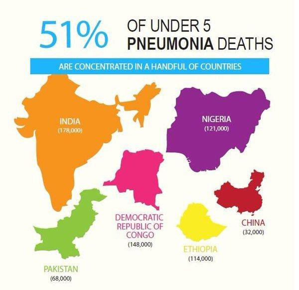 The Leading Killer Of The Worlds Poorest Children Might Not Be - Pneumonia us map
