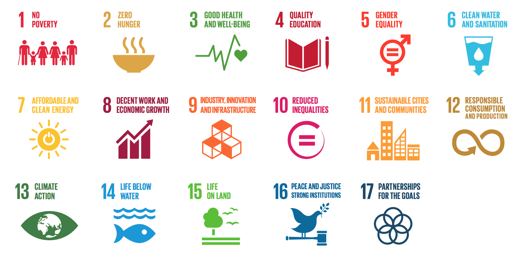 Global Goals inverted colors UN.png