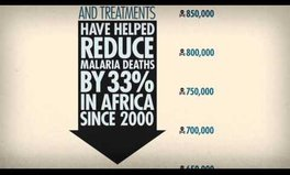 Video: End malaria with Malaria No More