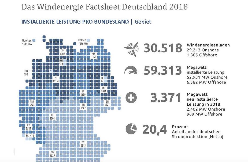 windenergie-deutschland-erneuerbare-Energien.png