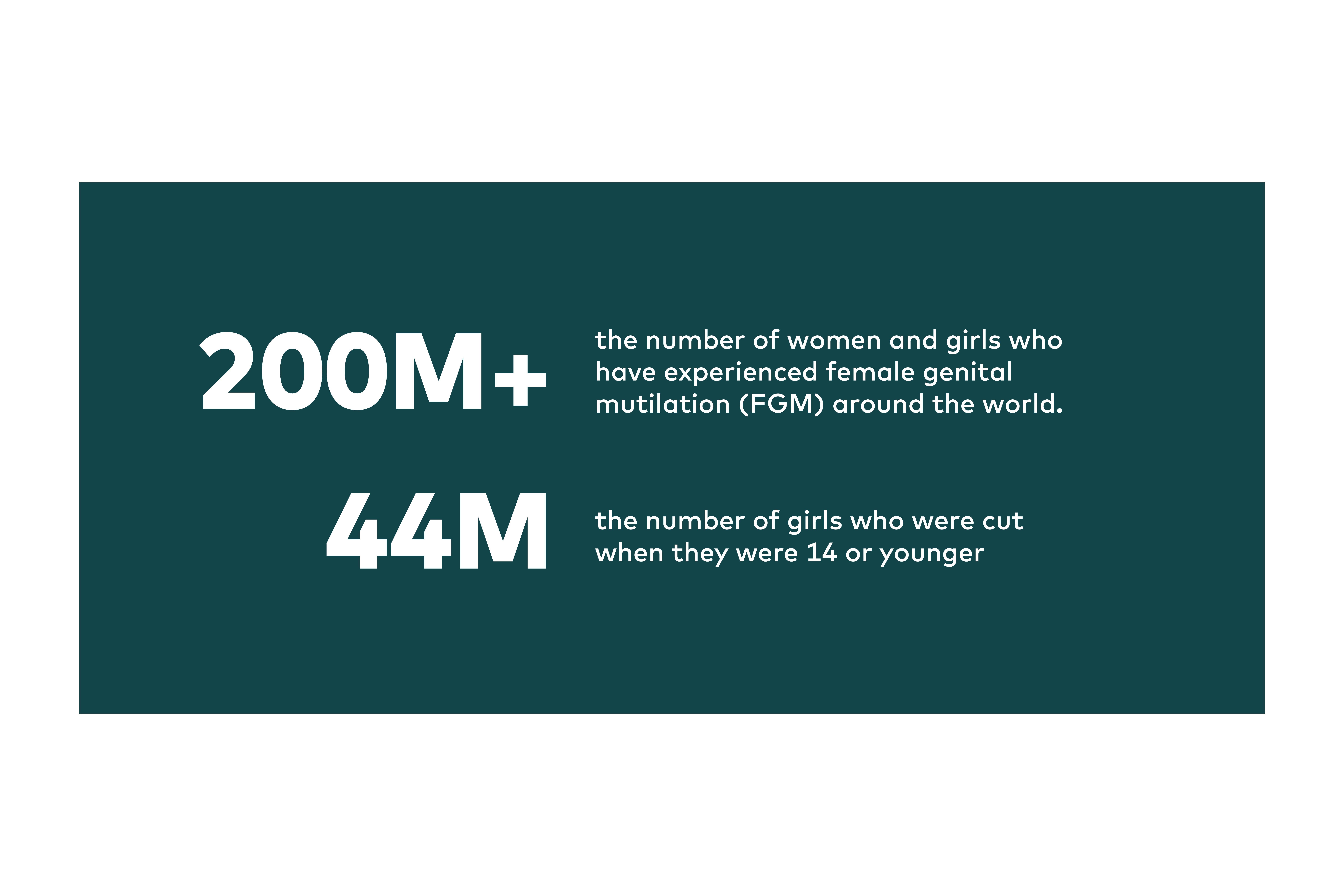 FGM numbers.jpg