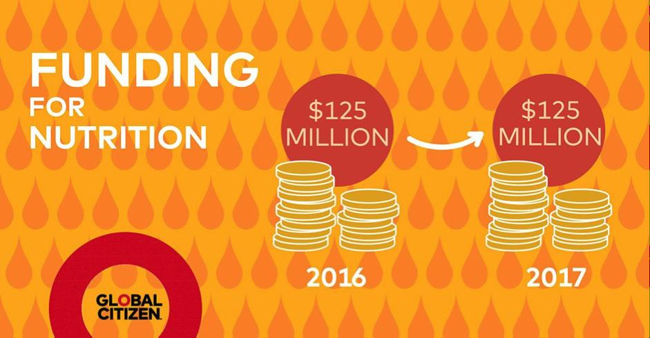 food funding.png