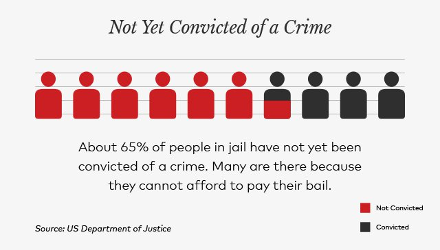 Cash-Bail_Graphics_2.png