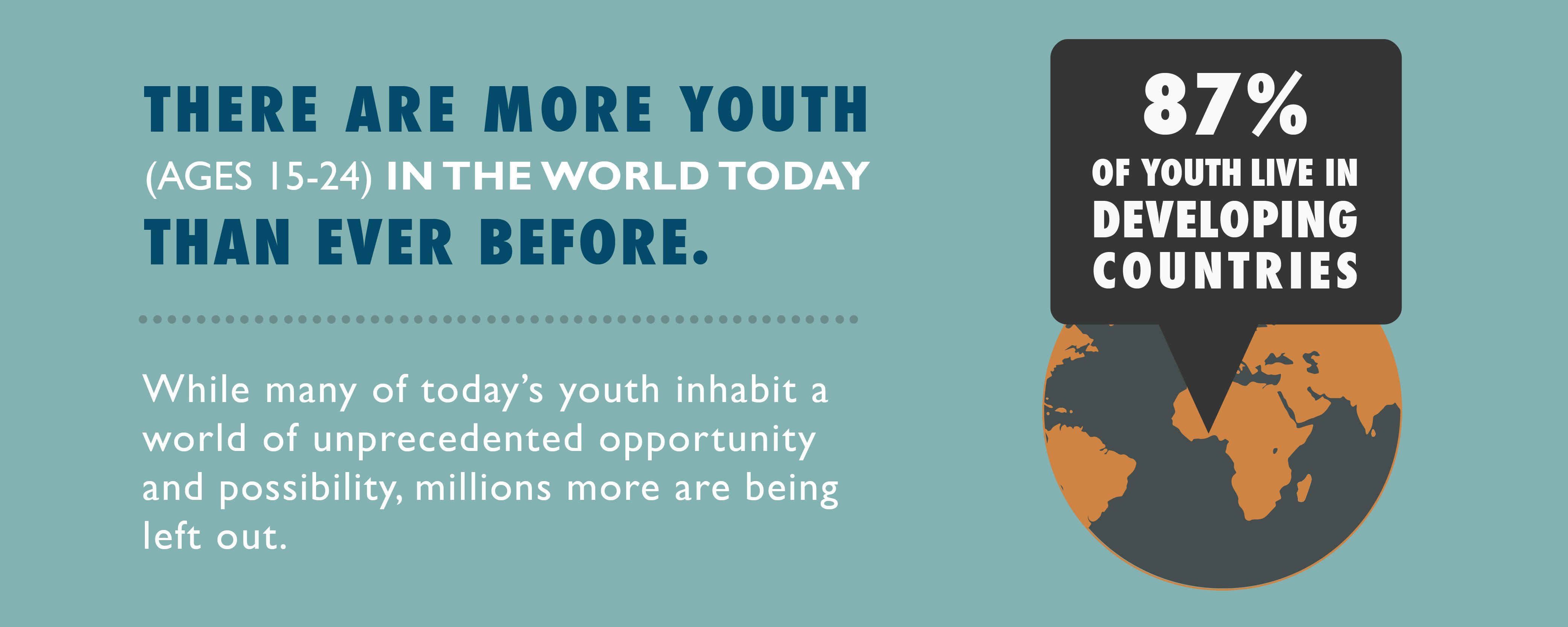 Youth at the crossroads- World Vision infographic- Body 1