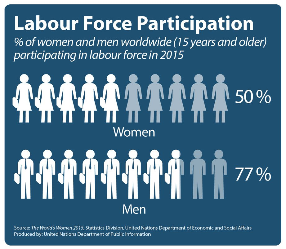 Women-Report-Labour-01.jpg