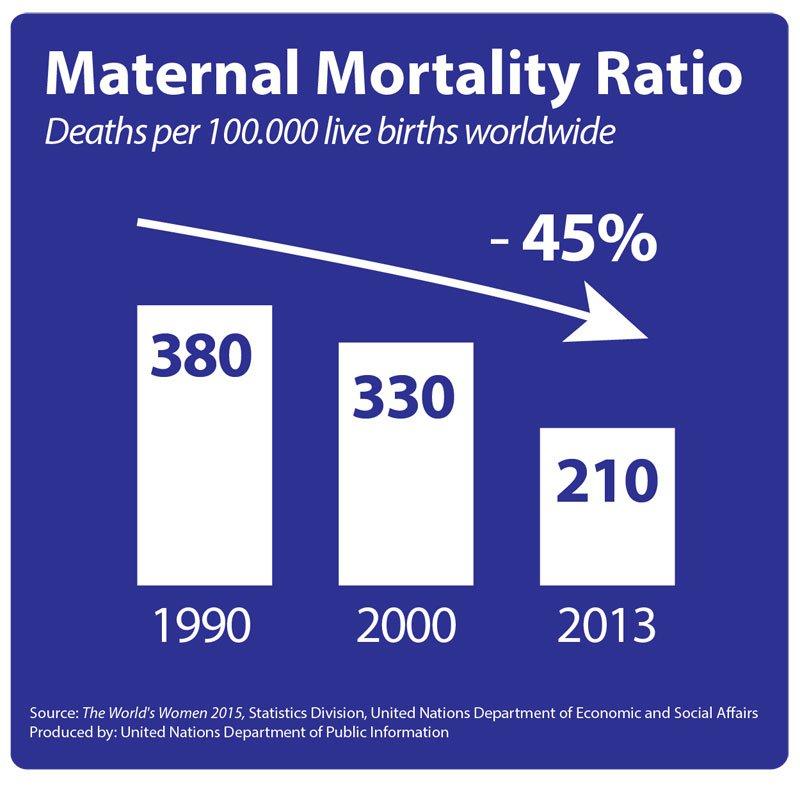 Women-Report-Maternal-Mortality-02 (1).jpg