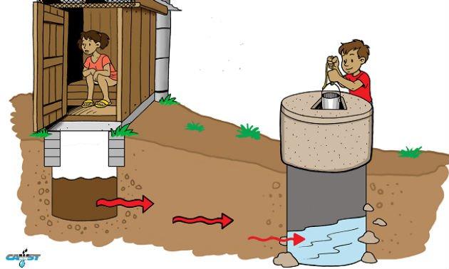 sanitation and food b1.jpg