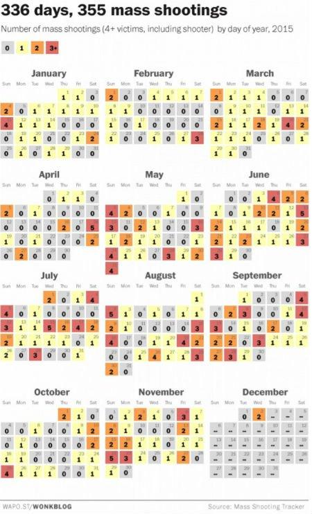 calendar US shootings.jpg