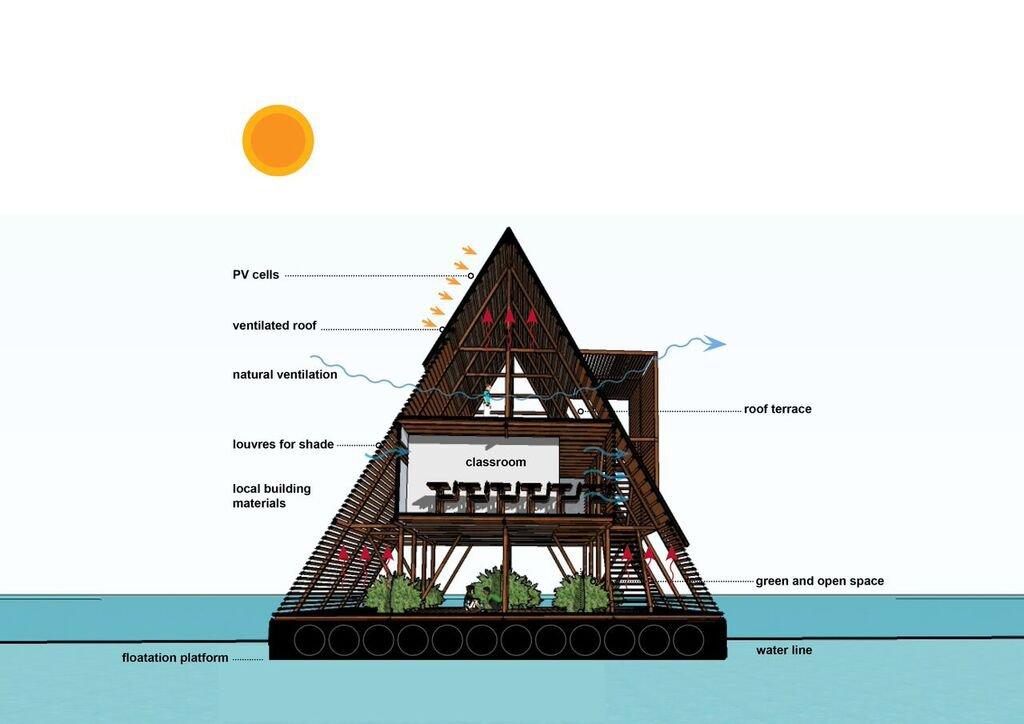 Makok5.jpg