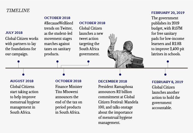 MHM_Graphics_MHM Timeline (1).png