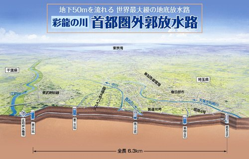 Japan-Flood-control-superstructure-China-Tokyo-BODY-Big Map of G-Cans.jpg