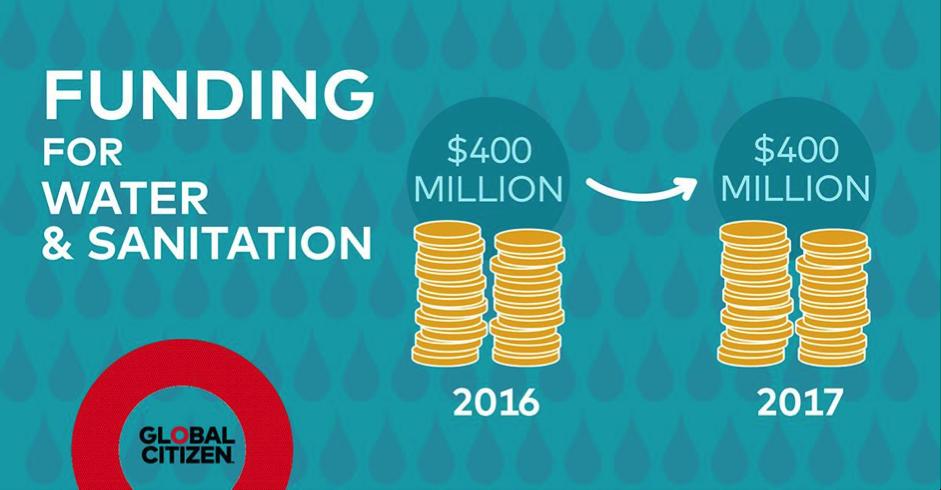water and sanitation funding.png