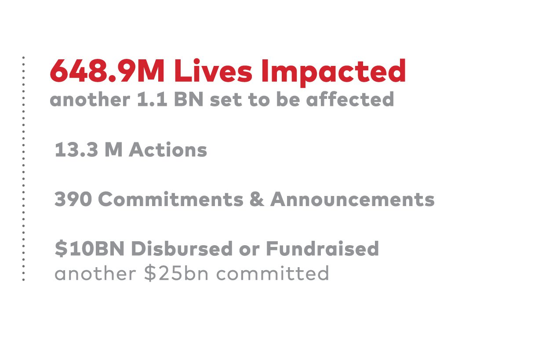 Cumulative-Impact-Number.jpg