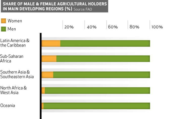 women in agriculture - Farming First - body1.png