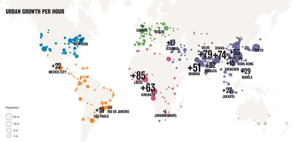 world-population-charts-today-future- Urban Growth per hour.jpeg