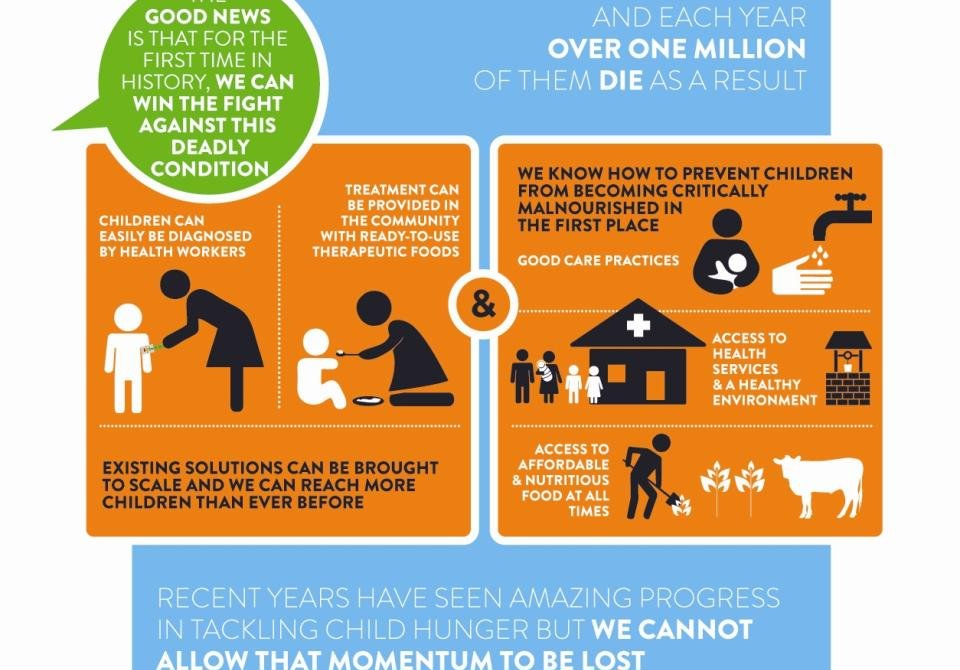 Generation Infographic Infographic be The Generation