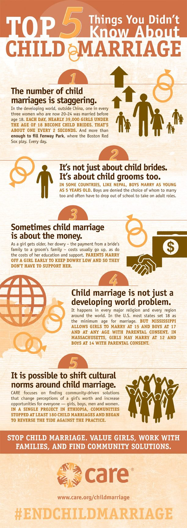 CARE Child-Marriage-Infographic_Final.jpg