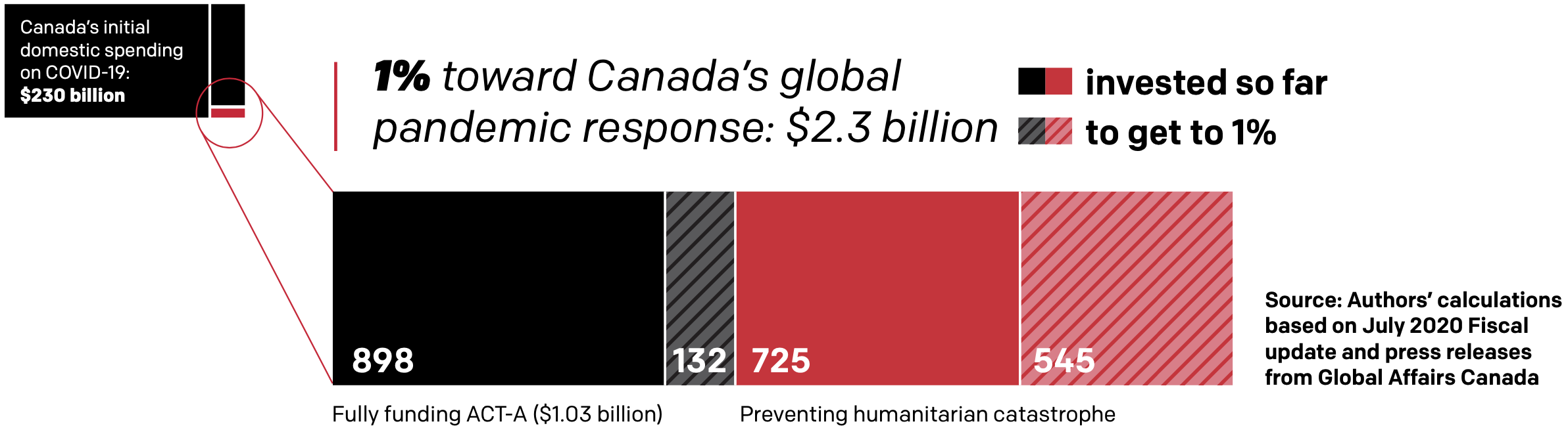 Canada covid response graphic_updated.png