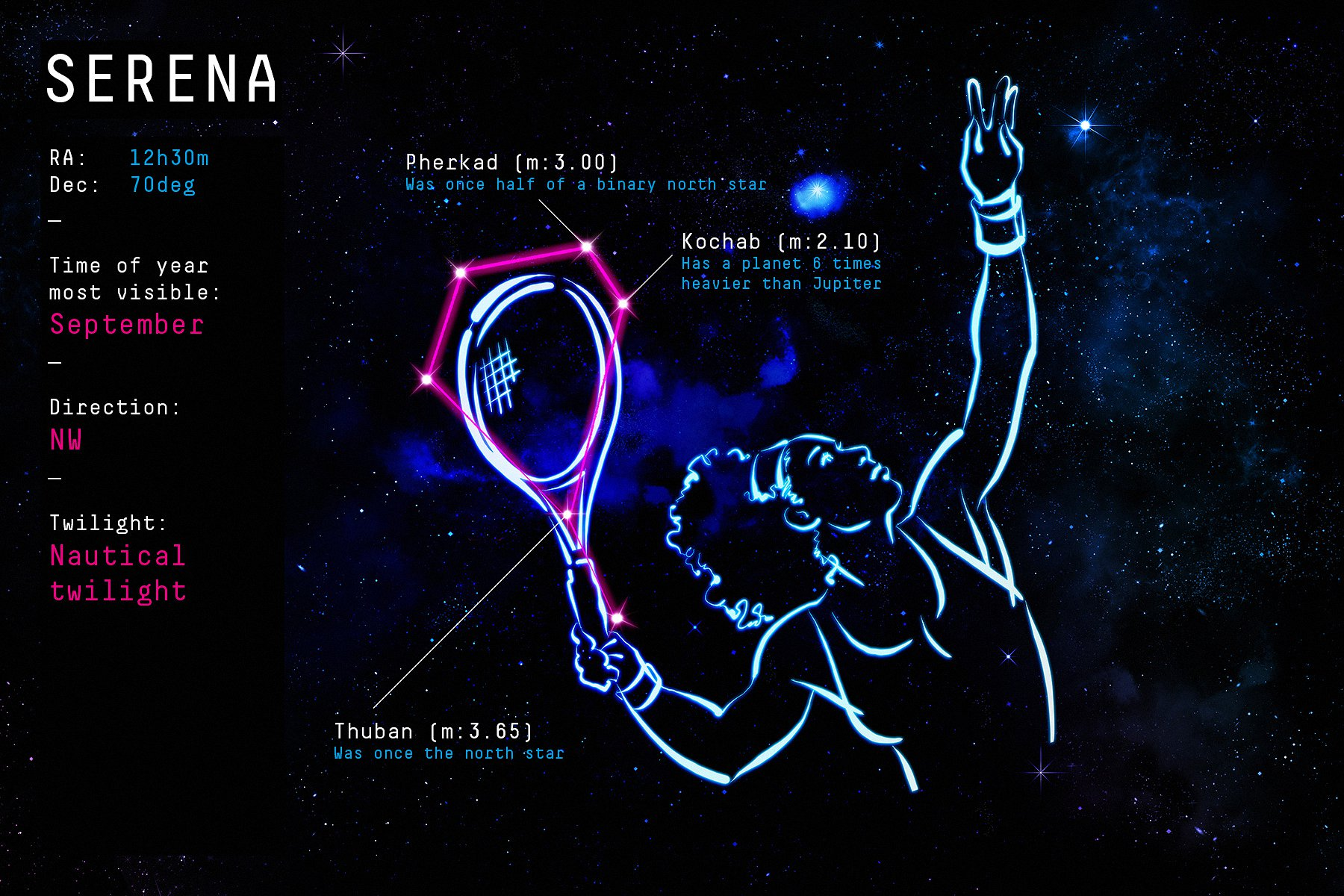 serena-williams-constellation-detail.jpg
