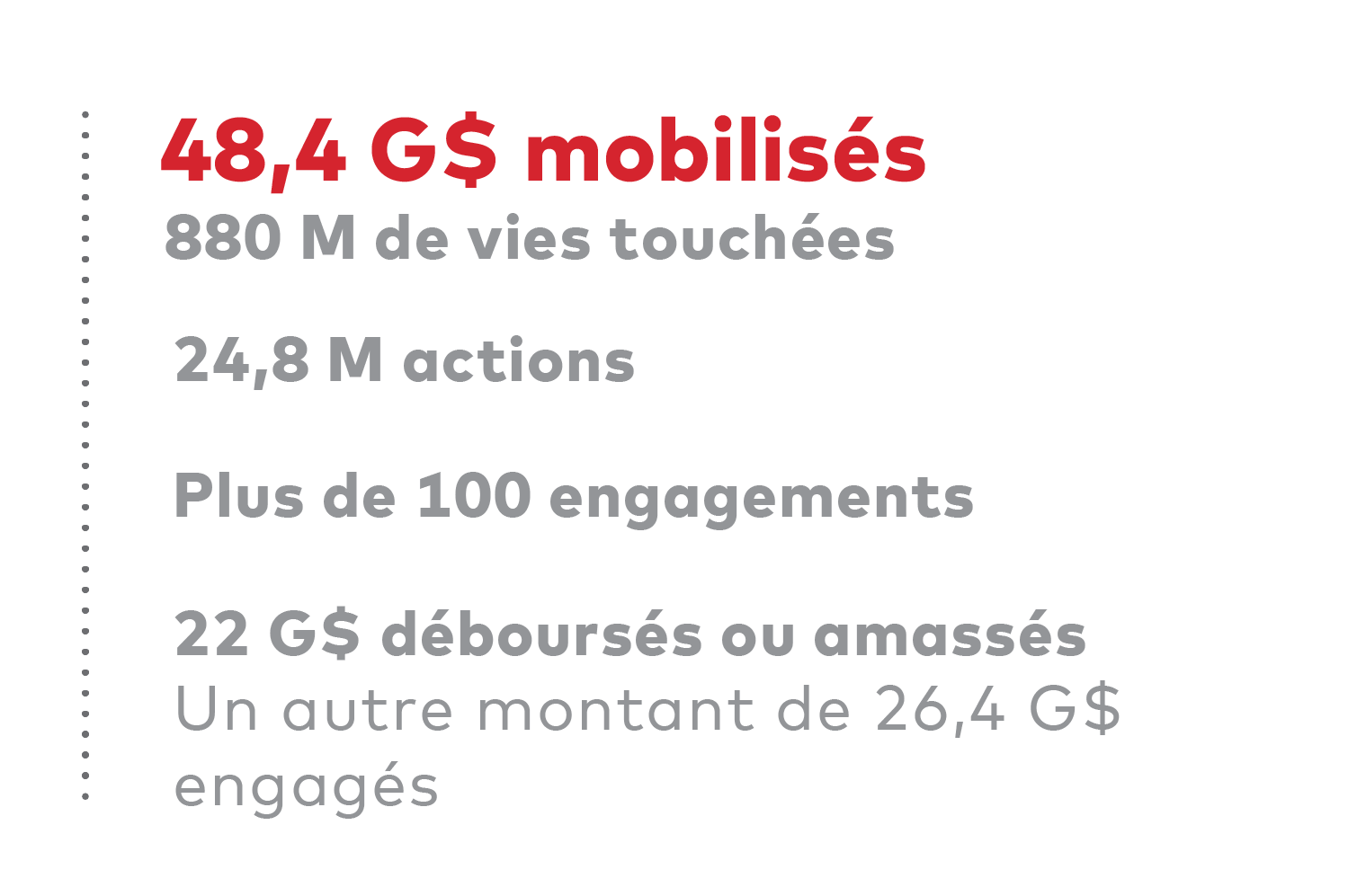 Cumulative Impact 2019_French_3.png
